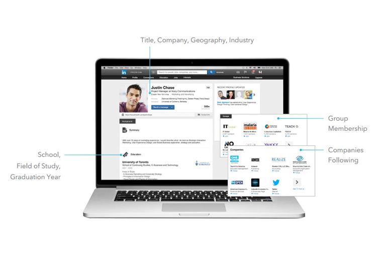 外贸企业如何更好的利用Linkedin推广营销.jpg