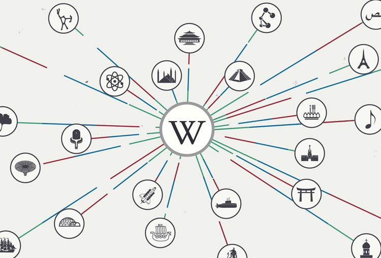 做好这8个步骤,成功创建维基百科