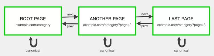 使用可爬行的锚链.jpg