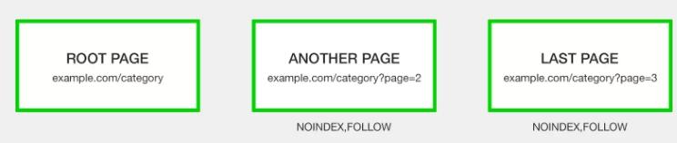不索引分页页面.jpg