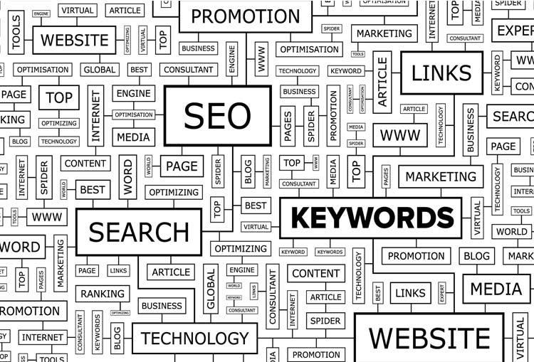谷歌广告关键词类型