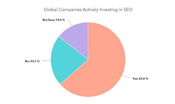 公司投资SEO.jpg