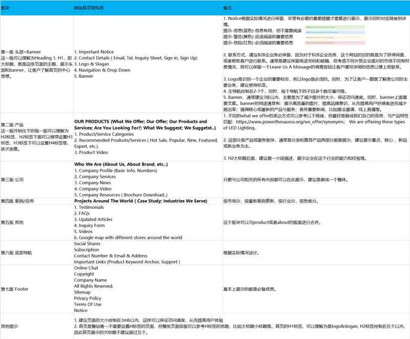 网站首页架构设计.jpg